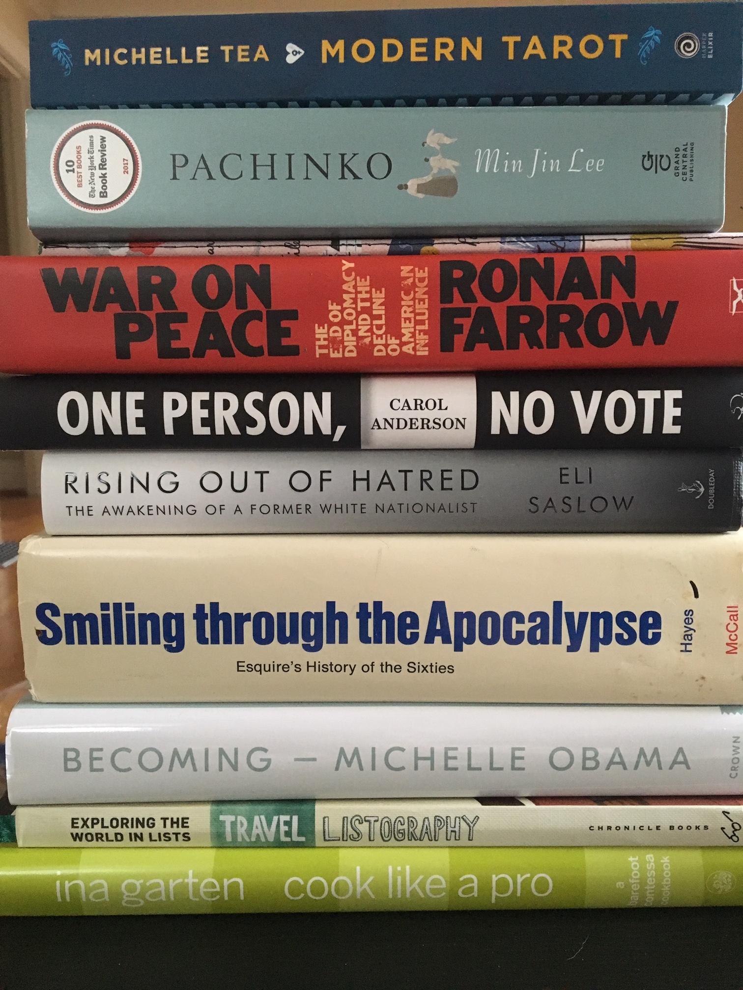 Reading Resolutions – Pedestrian